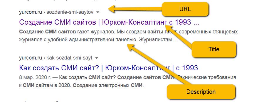 descriprion для google